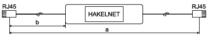 HAKELNET 4/250M 6cat