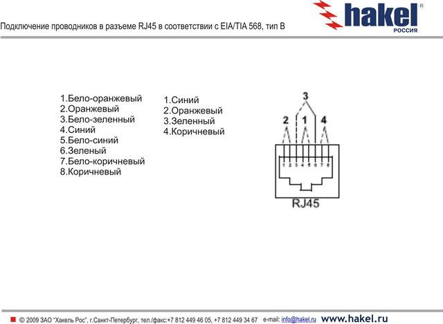 проводников в разъеме RJ45